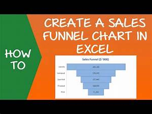 How To Make A Pareto Chart Creating A Sales Funnel Chart In Excel Youtube