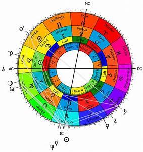 Radix Berechnen : coaching software cosmic lights balancing ~ Themetempest.com Abrechnung