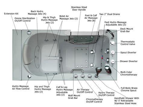 jacuzzi bathtub parts bedroom  bathroom interior design