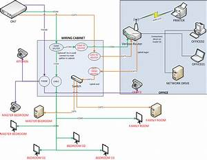 Router Wiring Diagram