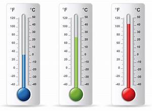 Are You The Thermometer Or The Thermostat   U2013 Austern