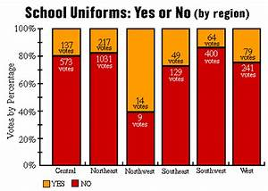 Debate: Should students be required to wear uniforms ...