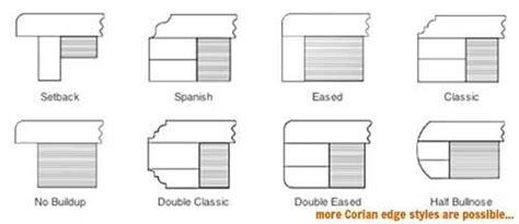 Thickness Of Corian Why Corian Countertops Are A Comeback Countertop
