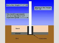 how to build a sand volleyball court in backyard 28
