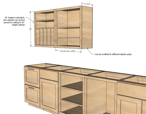 diy kitchen cabinet plans 21 diy kitchen cabinets ideas plans that are easy 6828