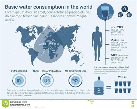 2 litri d acqua quanti bicchieri sono consumo quotidiano dell acqua mondo infographic con il