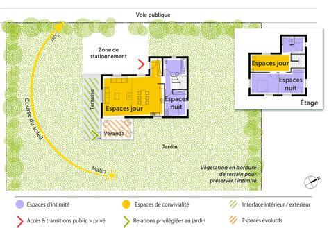 meilleure balance de cuisine découvrez 5 plans de maisons de 100m et les plans de masse