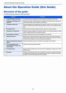 About The Operation Guide  This Guide   Structure Of The