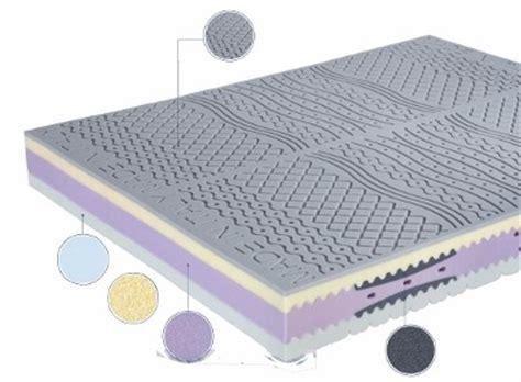 meglio materasso in lattice o memory i migliori materassi memory foam o lattice