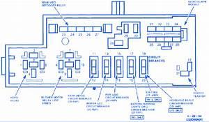 Lumina Bakkie 2006 Dashboard Fuse Box  Block Circuit Breaker Diagram