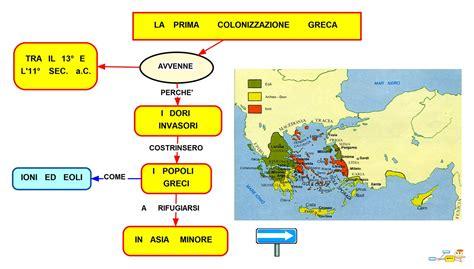 Cause Guerre Persiane Mappa Concettuale Prima Colonizzazione Greca