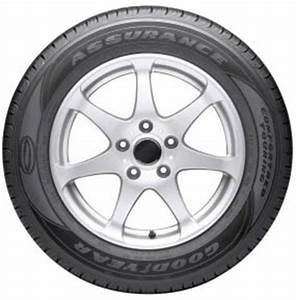 185 65 R15 Allwetterreifen : find 185 65r15 the tire store ~ Kayakingforconservation.com Haus und Dekorationen