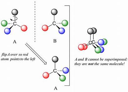 Chemistry Chirality Chiral Definition Organic Define Stereoisomers