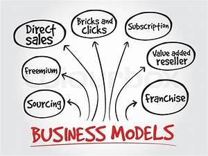 Business Models Strategy Mind Map  Business Concept