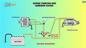 Engine Starting And Charging System