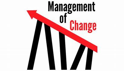 Change Management Sms Aviation Why Important Programs