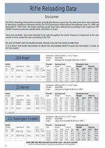 Vihtavuori Reloading Guide 2015 Eng Ed 14 W