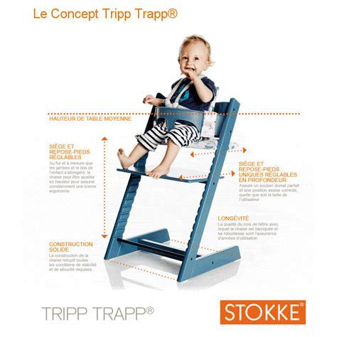 Chaise Tripp Trapp De Chez Stokke Ouiiincom