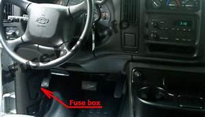 Fuse Box Diagram  U0026gt  Chevrolet Express  1996