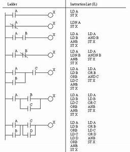 Il Equivalents For Ladder Logic
