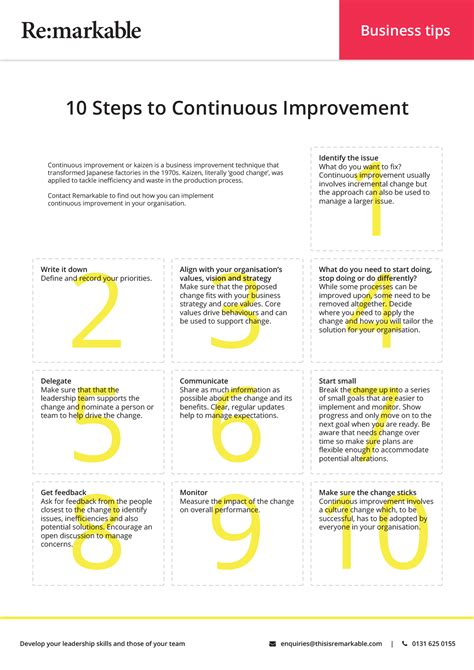 10 Steps To Continuous Improvement