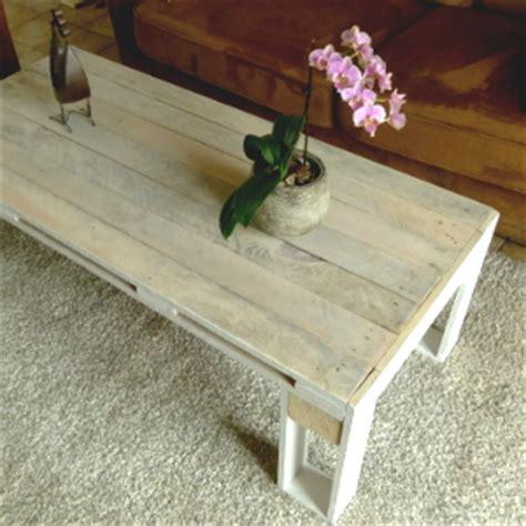 charnieres meubles cuisine comment fabriquer des meubles en palette