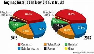 Navistar 13 Liter Engine Diagram