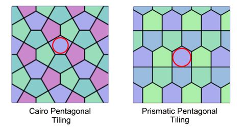 pentagonal tiling of the plane pentagons that tile the plane images