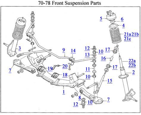 front suspension parts diagram  car source