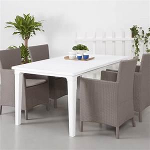 Table De Jardin Blanche : allibert futura table de jardin blanche allibert ~ Teatrodelosmanantiales.com Idées de Décoration