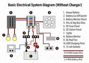 5 Levels Of Electrical Systems For Your Van Life Build