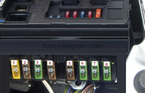 Fuse Box On Peugeot 206 by Fuse Box Peugeot 206