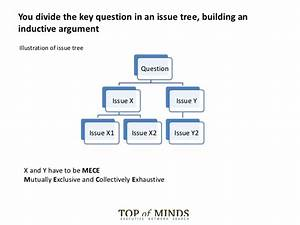 Case Study Questions Consulting