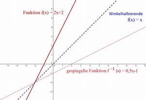 Umkehrfunktion Online Berechnen : wie bildet man eine umkehrfunktion online kurse ~ Themetempest.com Abrechnung