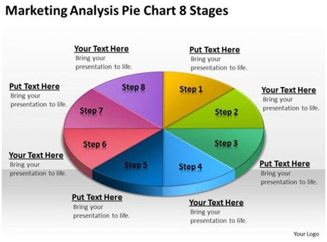business process flowchart marketing analysis pie  stages