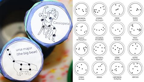 constellation of aquarius worksheet activity constellation viewer this would be easy to make
