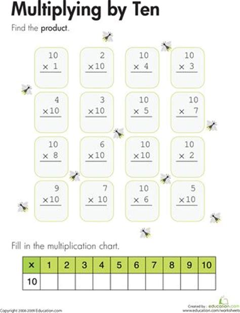 about maths multiplying and dividing by
