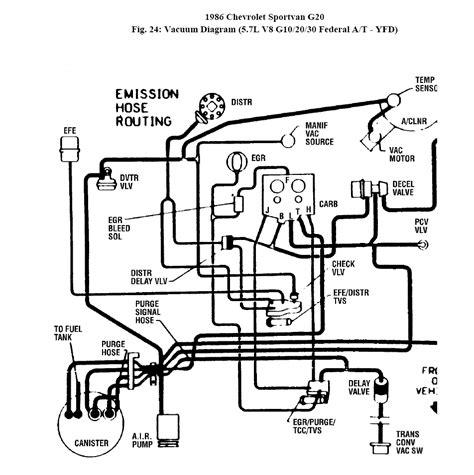 Need Vacuum Diagram For Chevy Van