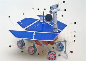 Mars Rover Paper Model - Pics about space