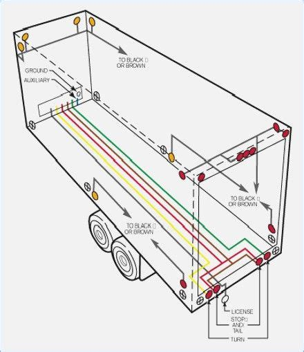 Semi Trailer Light Wiring Diagram Auto Electrical