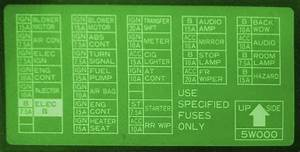 Mazda Miata Fuse Box Diagram