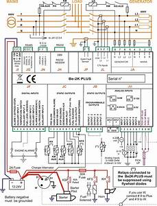 Ffree G Wilson 2001 Control Panel Wiring Diagram Pdf