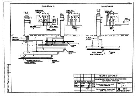Требования к параметрам электрохимической защиты мн