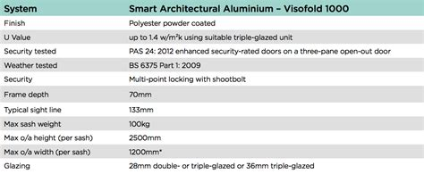 real aluminium  customade