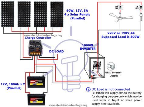 complete solar panel installation calculation step  step procedure