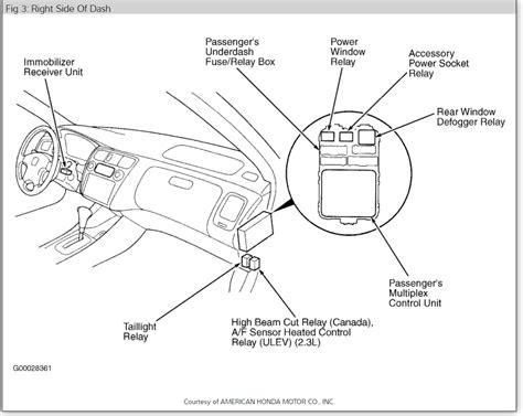 Lights Not Working Dashboard Tail Gear