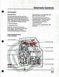 How Does Shift Solenoid B Work - Jaguar Forums