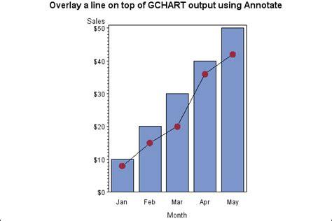 Support.sas.com Auto Layout Flowchart Flow Chart Figure Legend Penanganan Kecelakaan Kerja Plc Language Edraw Serial Key Selection Sort In Java Of Kot Nested If