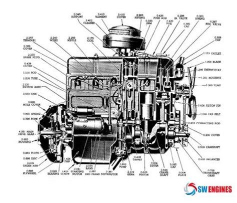 chevrolet   engine diagram swengines engine