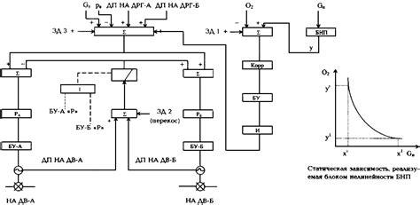 Рд методика выполнения измерений содержания кислорода в уходящих газах энергетических котлов